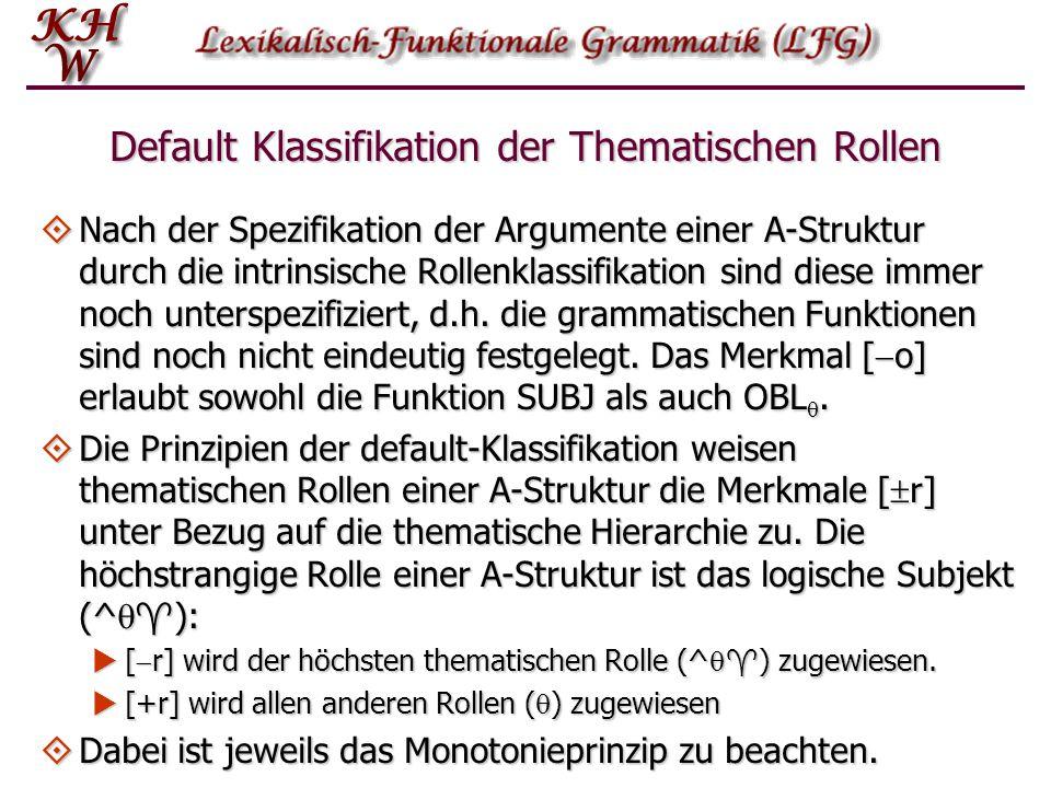 Default Klassifikation der Thematischen Rollen  Nach der Spezifikation der Argumente einer A-Struktur durch die intrinsische Rollenklassifikation sin