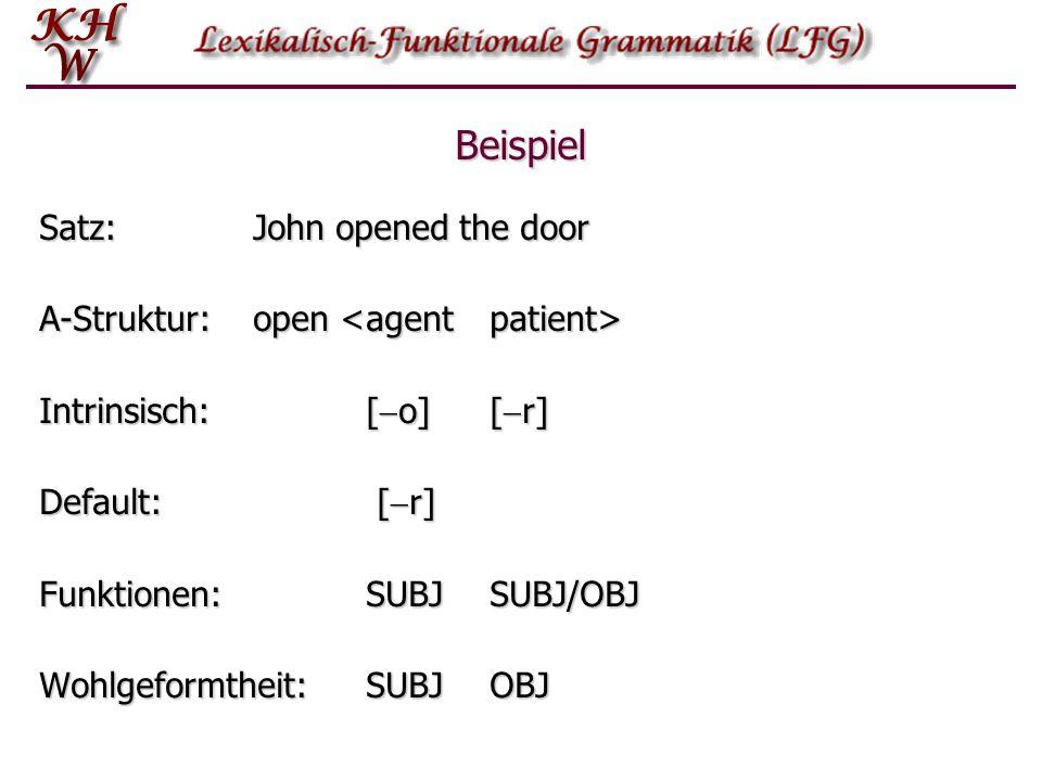 Beispiel Satz:John opened the door A-Struktur:open A-Struktur:open Intrinsisch:[  o][  r] Default: [  r] Funktionen:SUBJSUBJ/OBJ Wohlgeformtheit:SU