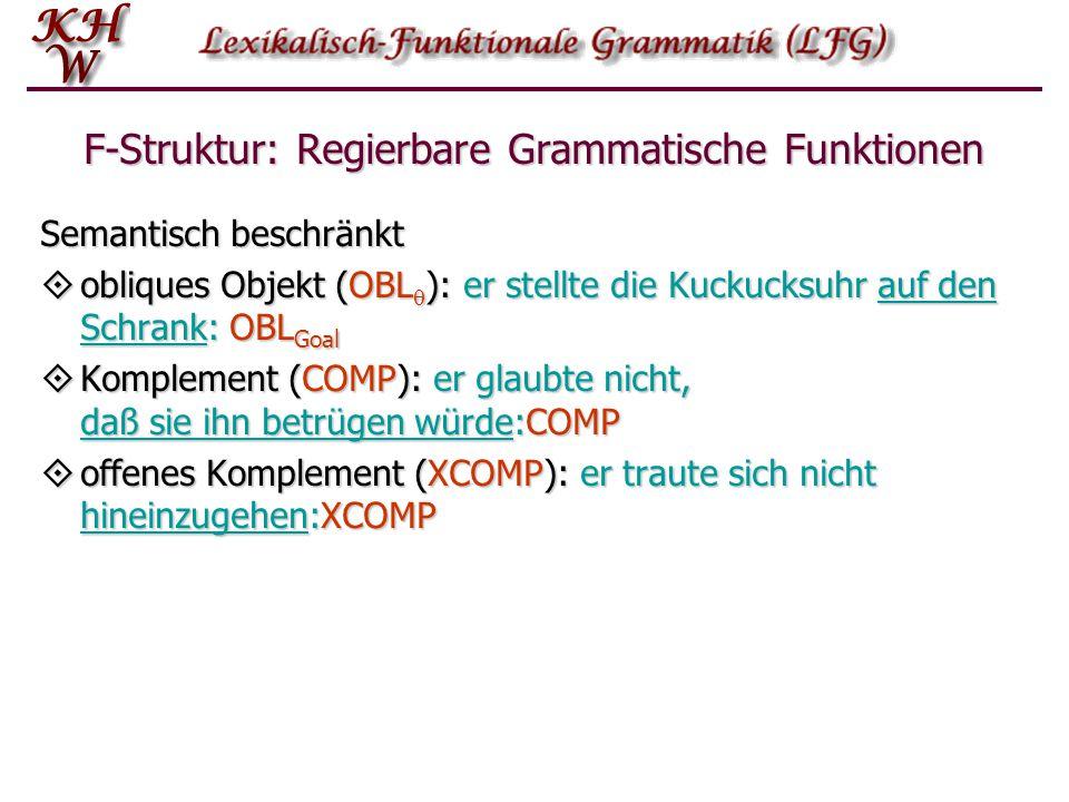 F-Struktur: Regierbare Grammatische Funktionen Semantisch beschränkt  obliques Objekt (OBL  ): er stellte die Kuckucksuhr auf den Schrank: OBL Goal