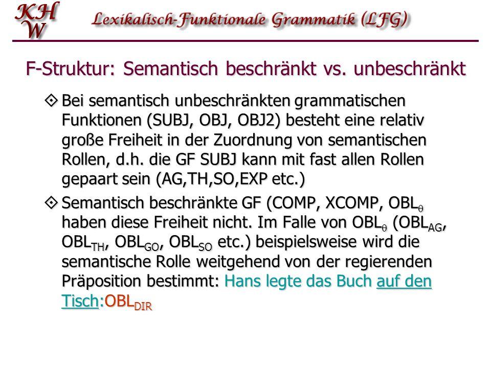 F-Struktur: Semantisch beschränkt vs. unbeschränkt  Bei semantisch unbeschränkten grammatischen Funktionen (SUBJ, OBJ, OBJ2) besteht eine relativ gro