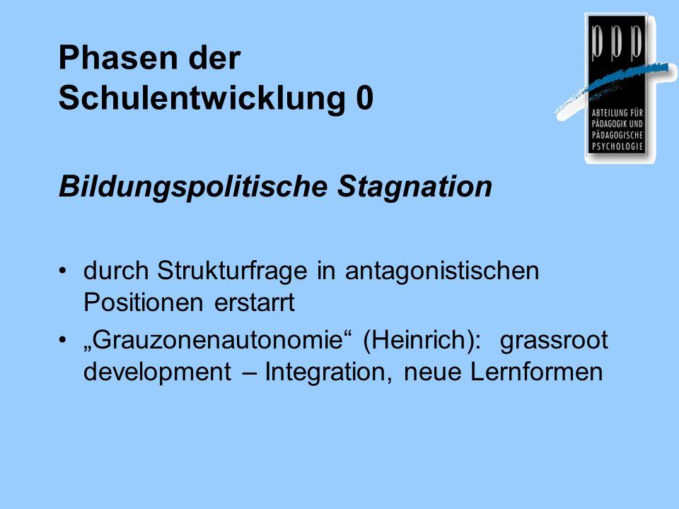 """Phasen der Schulentwicklung 0 Bildungspolitische Stagnation durch Strukturfrage in antagonistischen Positionen erstarrt """"Grauzonenautonomie (Heinrich): grassroot development – Integration, neue Lernformen"""