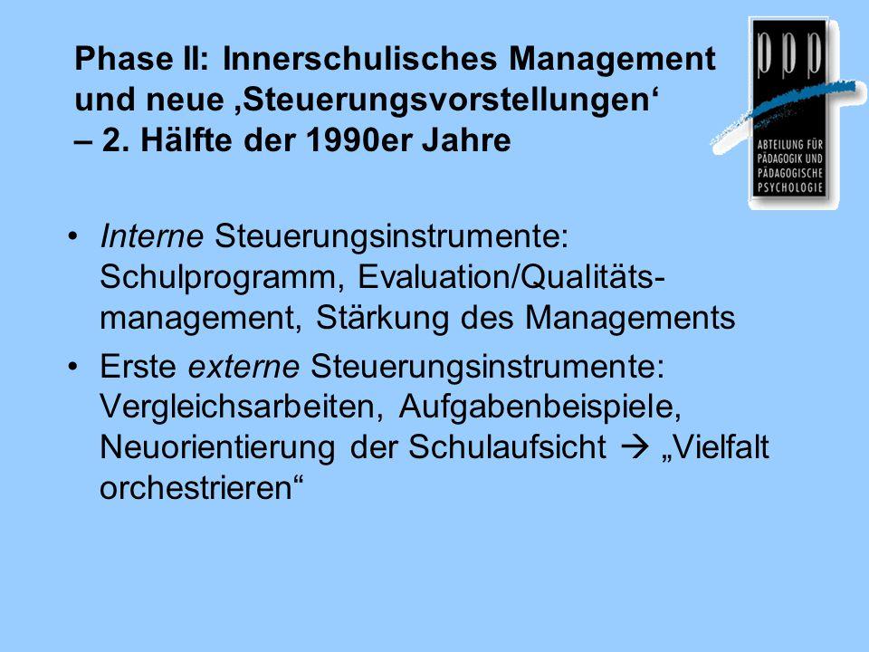 Phase II: Innerschulisches Management und neue 'Steuerungsvorstellungen' – 2.