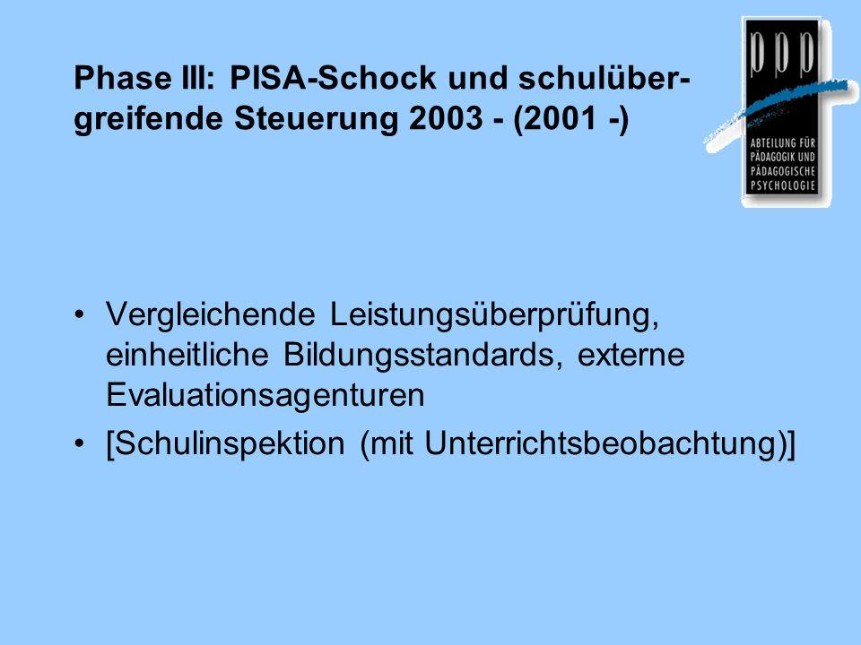 Phase III: PISA-Schock und schulüber- greifende Steuerung 2003 - (2001 -) Vergleichende Leistungsüberprüfung, einheitliche Bildungsstandards, externe Evaluationsagenturen [Schulinspektion (mit Unterrichtsbeobachtung)]