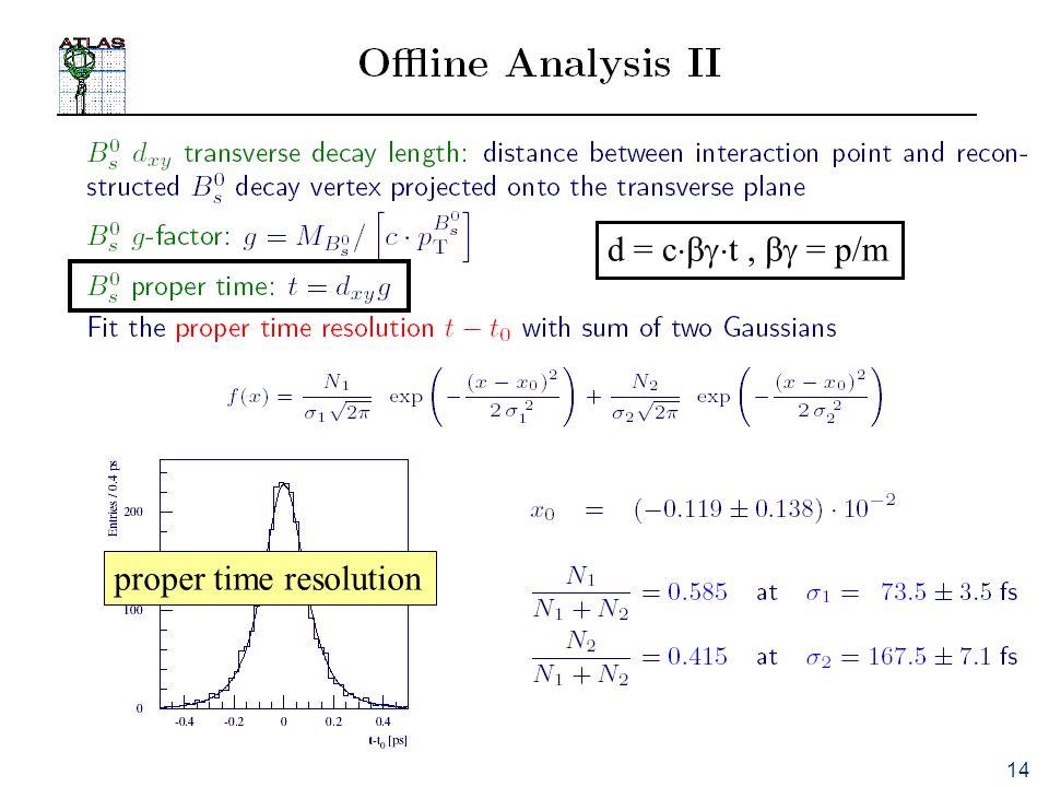 14 d = c  t,  = p/m proper time resolution