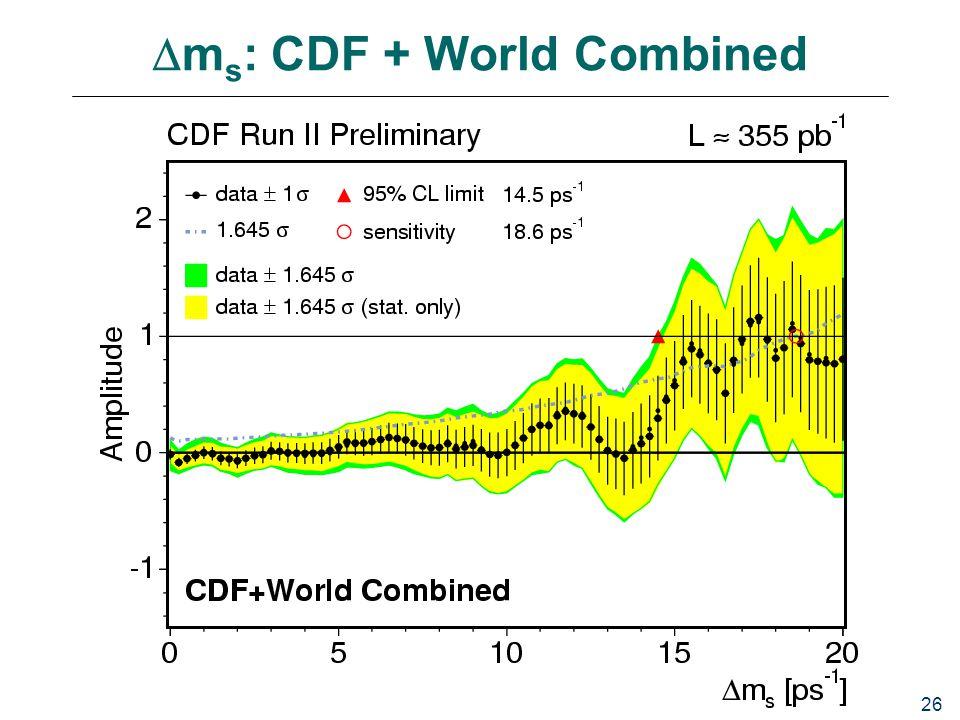 26  m s : CDF + World Combined