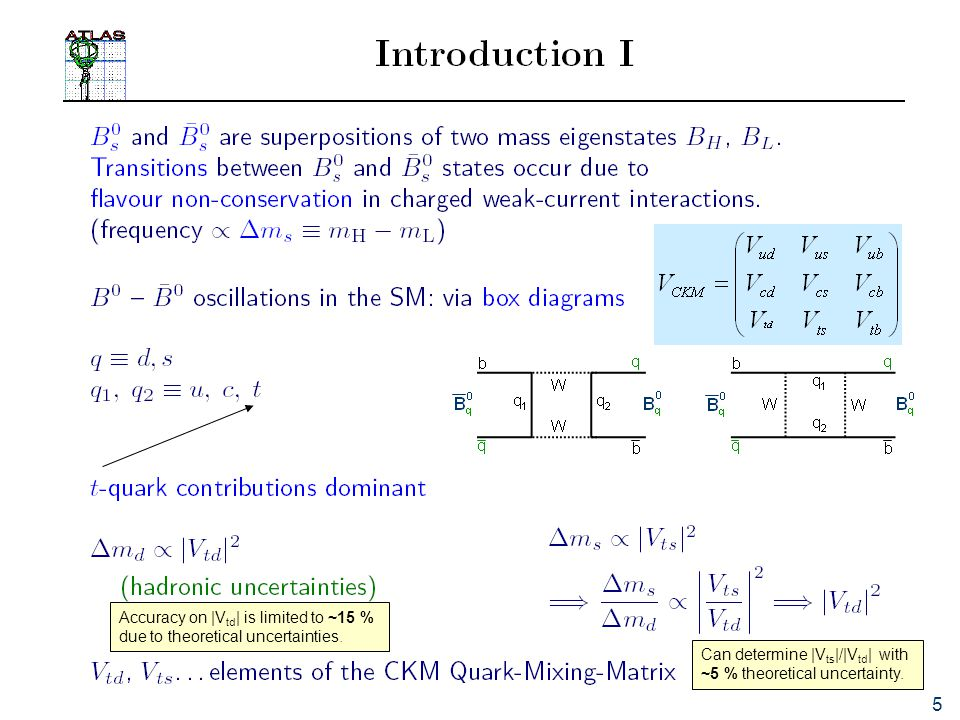 16 Extracting information on  m s from data How to extract the oscillation frequency  m s from the measurements  Max.