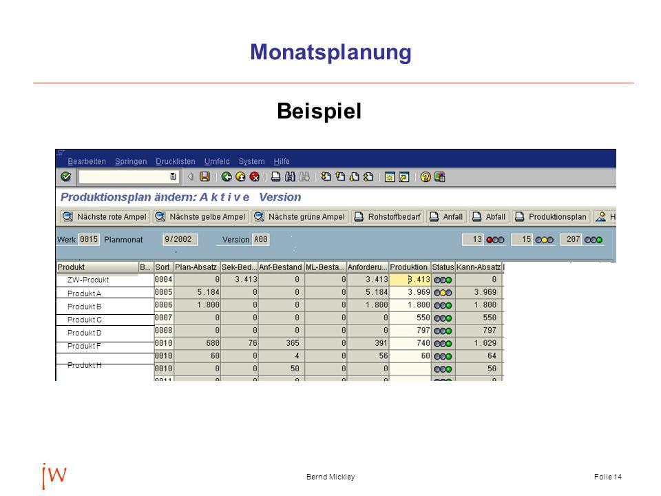 jw Bernd MickleyFolie 15 Tagesplan Beispiel A: Stoff 1 P: Stoff 1 S: Stoff 1 E: Stoff 1 B: Stoff 1 B: Stoff 1 P: Stoff 2 B: Stoff 2 P: Stoff 3 Stoff 4:.....