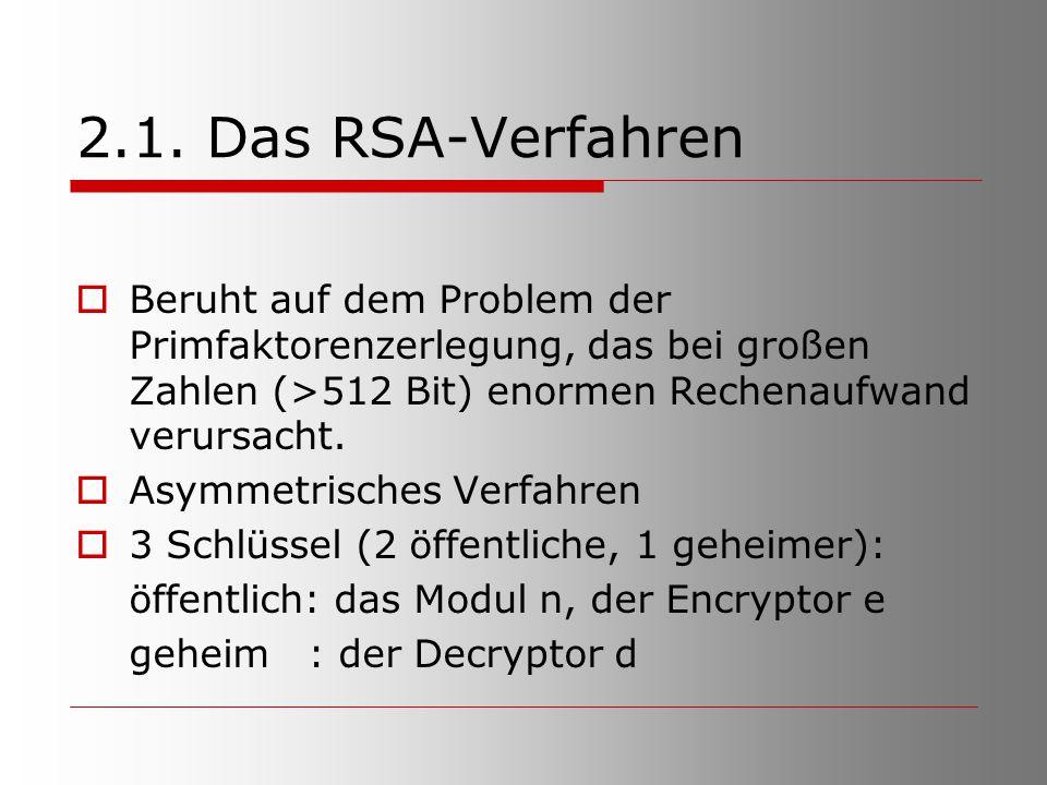2.1. Das RSA-Verfahren  Beruht auf dem Problem der Primfaktorenzerlegung, das bei großen Zahlen (>512 Bit) enormen Rechenaufwand verursacht.  Asymme