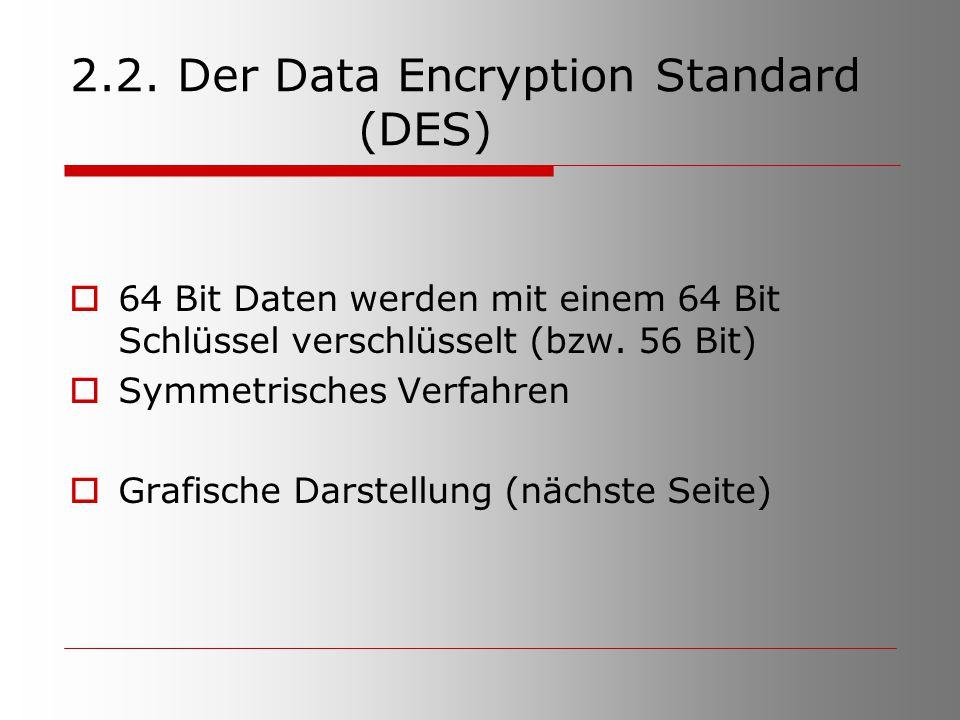 2.2. Der Data Encryption Standard (DES)  64 Bit Daten werden mit einem 64 Bit Schlüssel verschlüsselt (bzw. 56 Bit)  Symmetrisches Verfahren  Grafi
