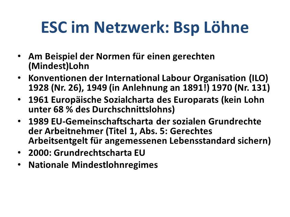 ESC im Netzwerk: Bsp Löhne Am Beispiel der Normen für einen gerechten (Mindest)Lohn Konventionen der International Labour Organisation (ILO) 1928 (Nr.