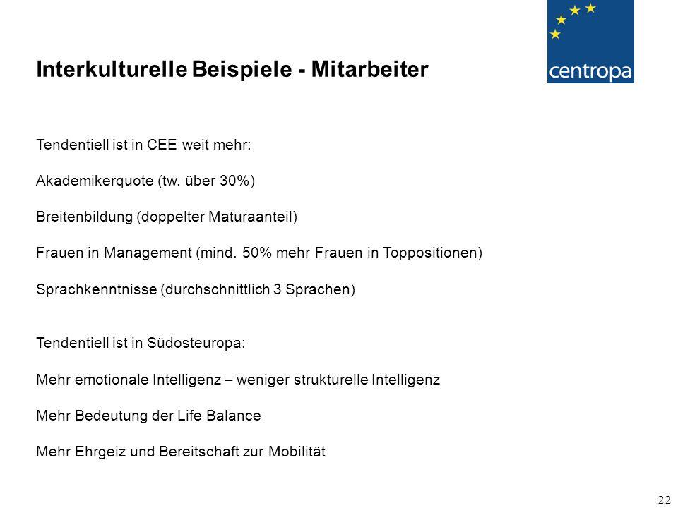 22 Interkulturelle Beispiele - Mitarbeiter Tendentiell ist in CEE weit mehr: Akademikerquote (tw.