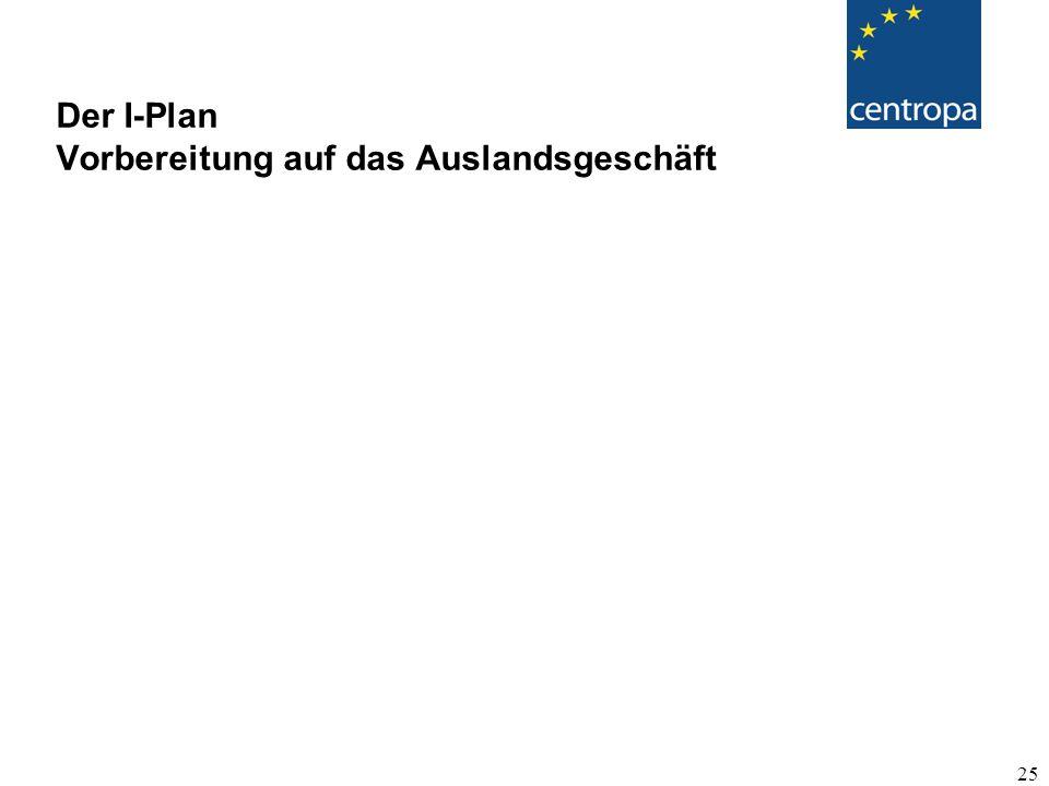 25 Der I-Plan Vorbereitung auf das Auslandsgeschäft