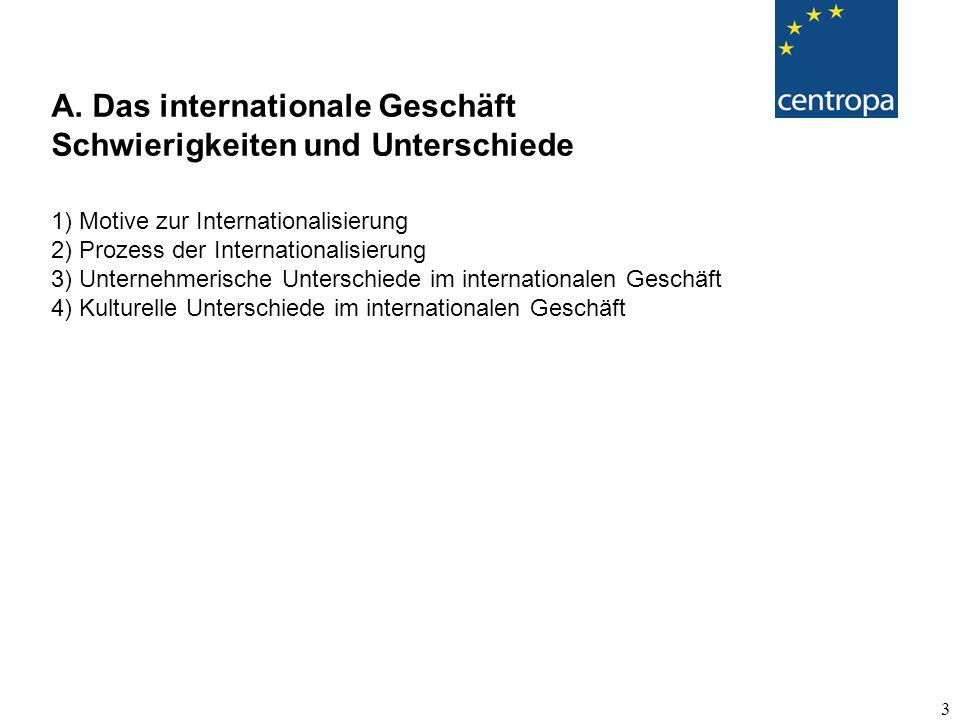 3 A. Das internationale Geschäft Schwierigkeiten und Unterschiede 1) Motive zur Internationalisierung 2) Prozess der Internationalisierung 3) Unterneh