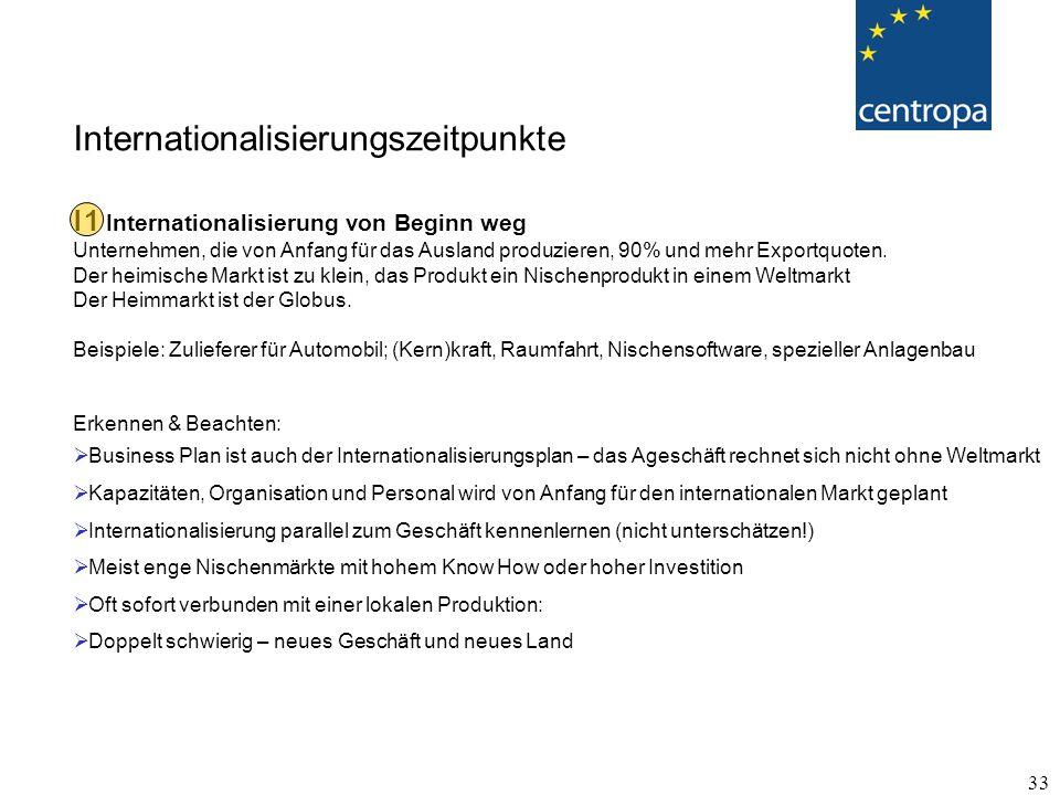33 I1 Internationalisierung von Beginn weg Unternehmen, die von Anfang für das Ausland produzieren, 90% und mehr Exportquoten.