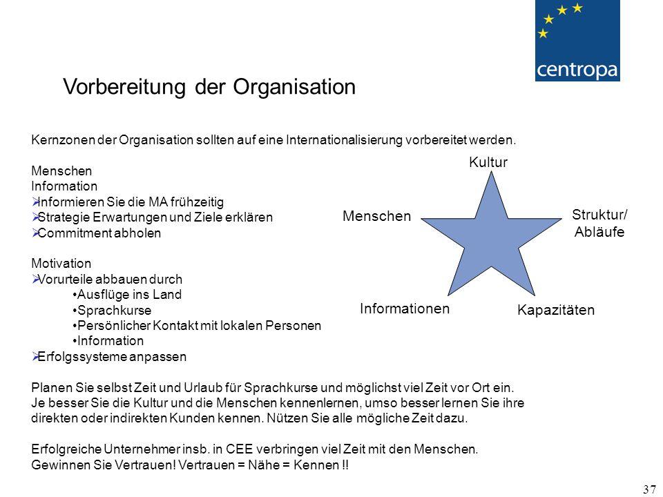 37 Kernzonen der Organisation sollten auf eine Internationalisierung vorbereitet werden.