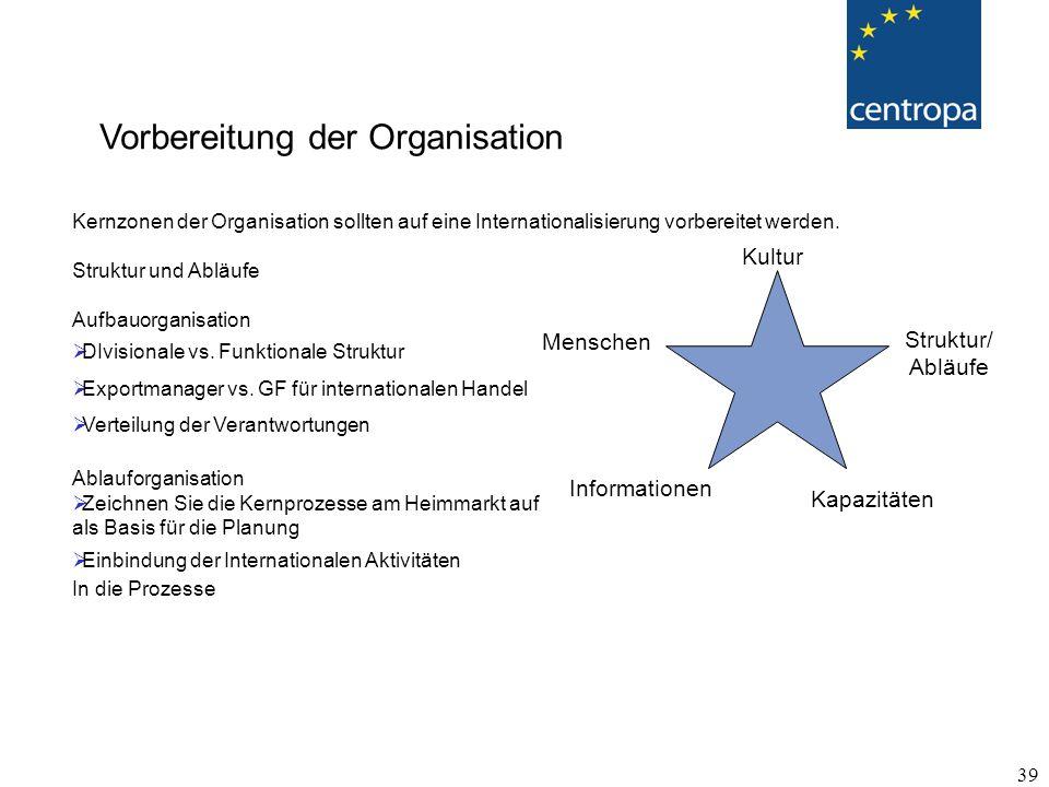 39 Kernzonen der Organisation sollten auf eine Internationalisierung vorbereitet werden.