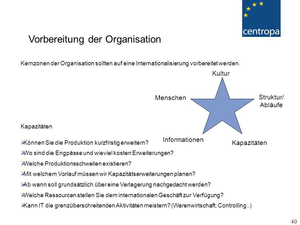 40 Kernzonen der Organisation sollten auf eine Internationalisierung vorbereitet werden.
