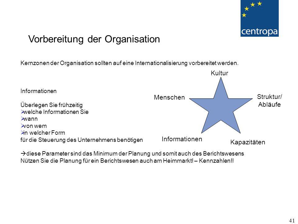 41 Kernzonen der Organisation sollten auf eine Internationalisierung vorbereitet werden.
