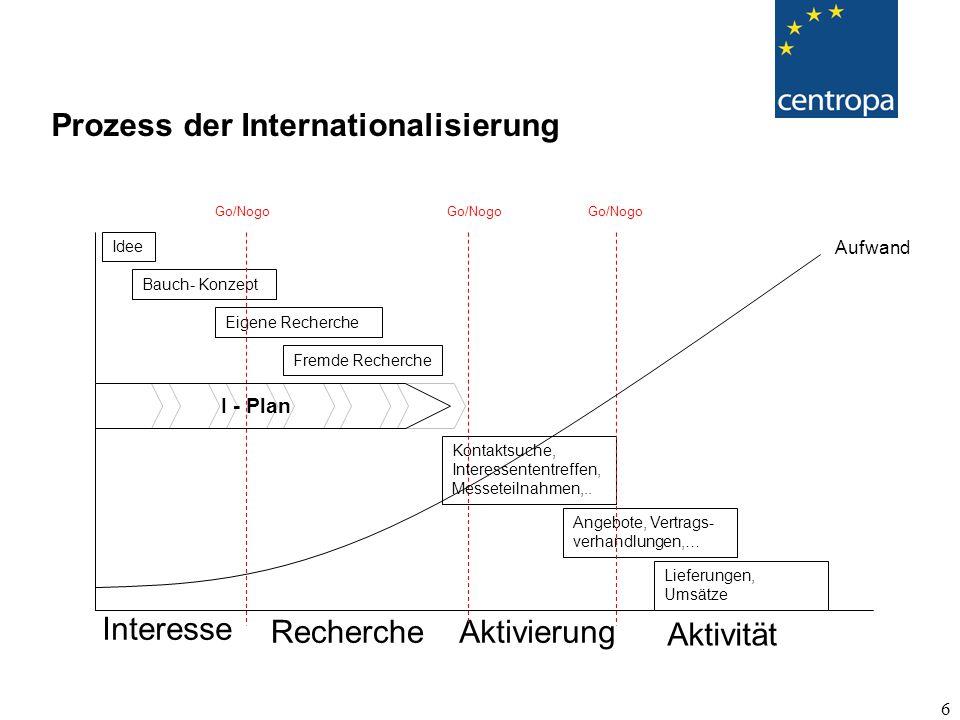 57 Das Länderportfolio – Beispiel AVL Nicht nur bei KMU kommen zu den objektiven Marktentscheidungskriterien noch viele subjektive (Vorurteile, Sprachliche Nähe, Räumliche Nähe,..) dazu