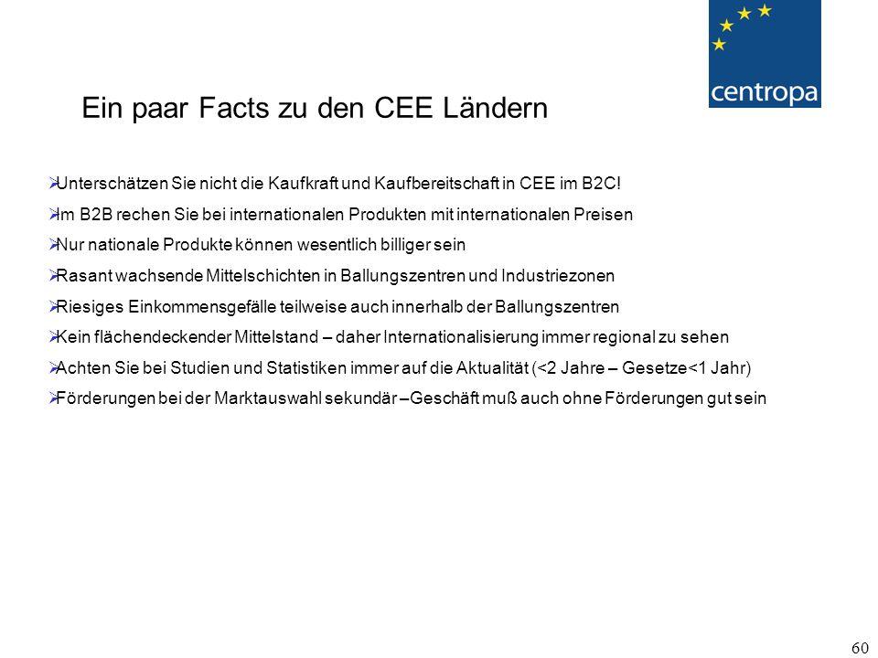 60 Ein paar Facts zu den CEE Ländern  Unterschätzen Sie nicht die Kaufkraft und Kaufbereitschaft in CEE im B2C.