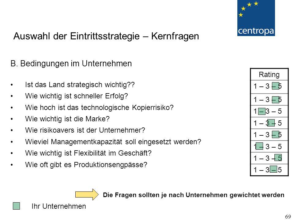 69 B.Bedingungen im Unternehmen Ist das Land strategisch wichtig?.