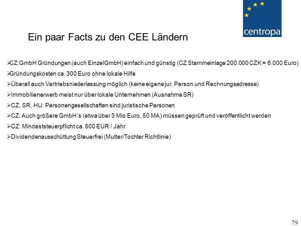 79 Ein paar Facts zu den CEE Ländern  CZ:GmbH Gründungen (auch EinzelGmbH) einfach und günstig (CZ Stammeinlage 200.000 CZK = 6.000 Euro)  Gründungskosten ca.
