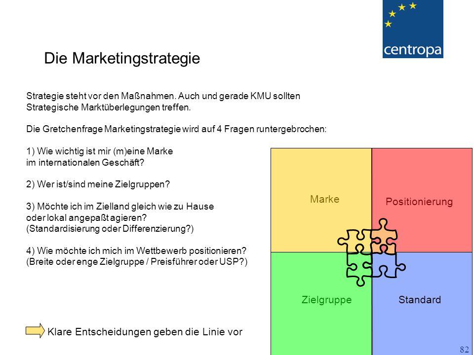 82 Die Marketingstrategie Strategie steht vor den Maßnahmen.