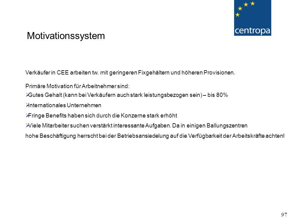 97 Verkäufer in CEE arbeiten tw.mit geringeren Fixgehältern und höheren Provisionen.