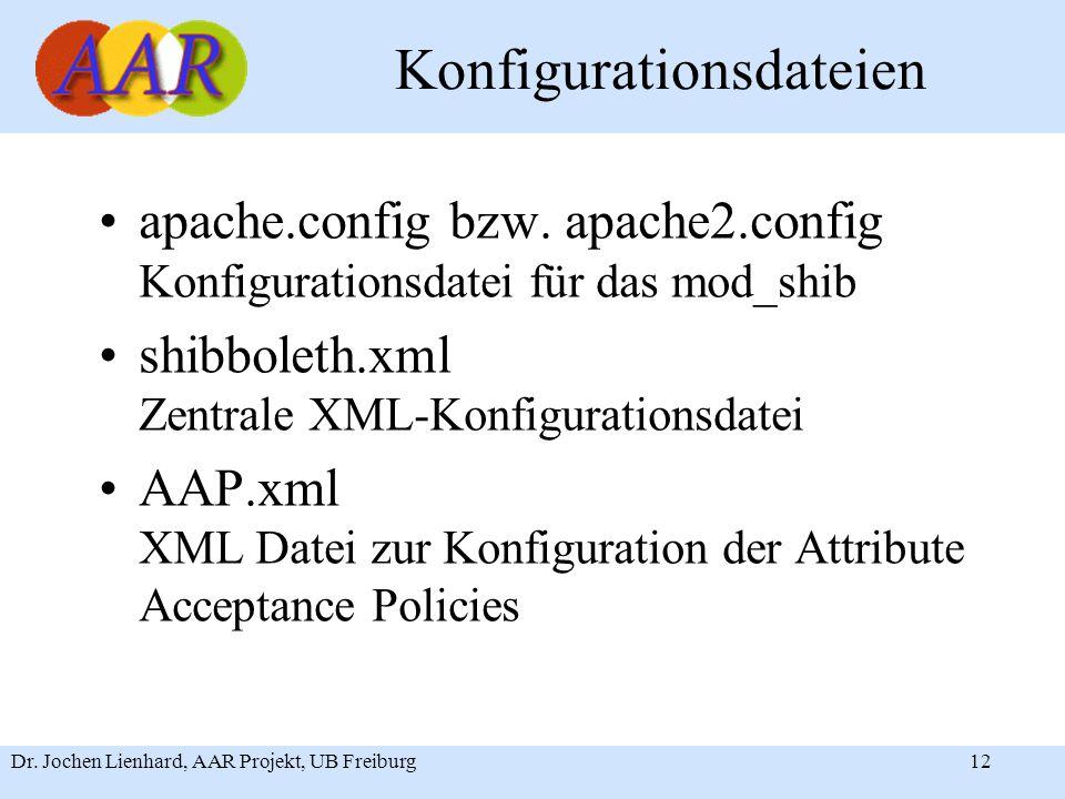 Dr. Jochen Lienhard, AAR Projekt, UB Freiburg12 Konfigurationsdateien apache.config bzw.