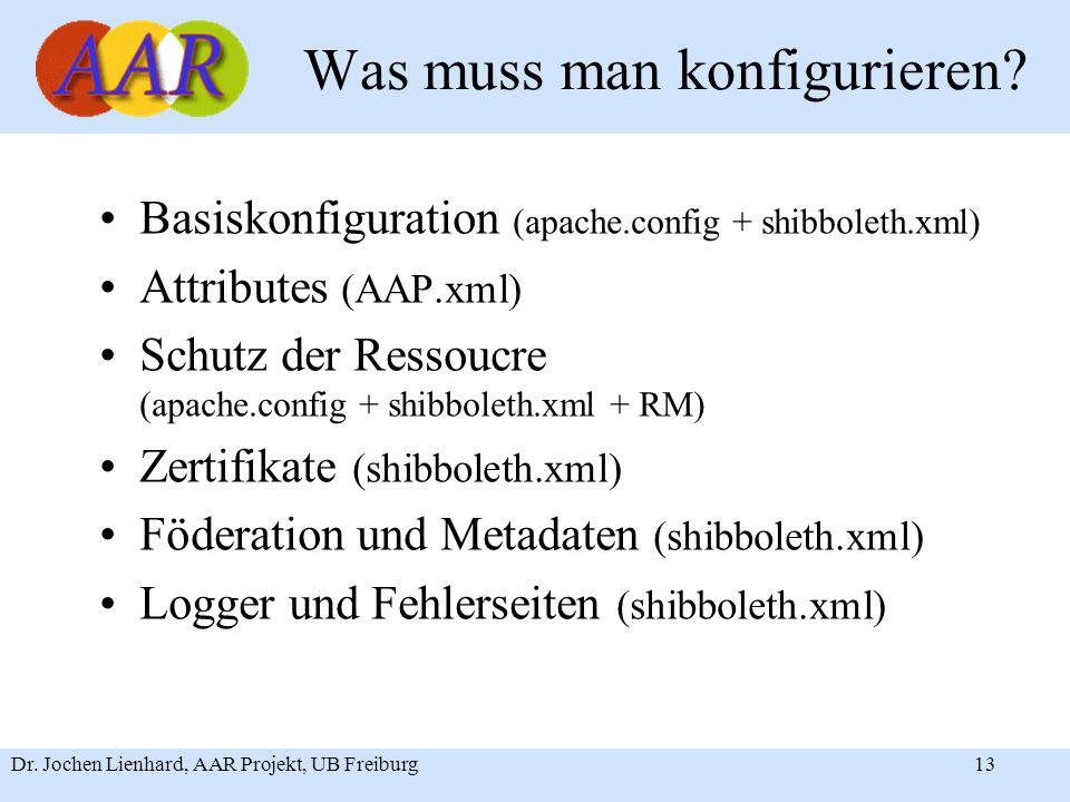 Dr. Jochen Lienhard, AAR Projekt, UB Freiburg13 Was muss man konfigurieren.