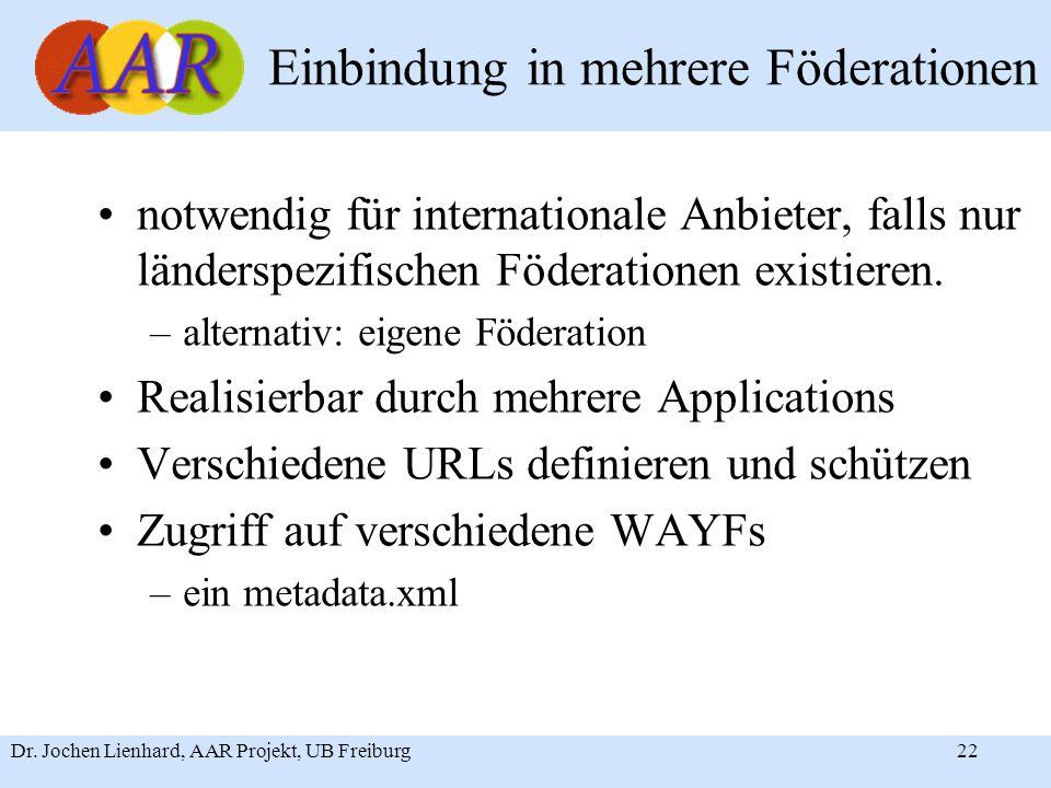 Dr. Jochen Lienhard, AAR Projekt, UB Freiburg22 Einbindung in mehrere Föderationen notwendig für internationale Anbieter, falls nur länderspezifischen