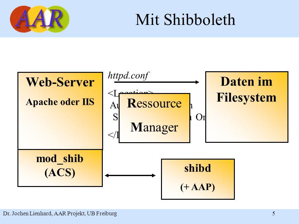 Dr. Jochen Lienhard, AAR Projekt, UB Freiburg5 Mit Shibboleth Web-Server Apache oder IIS httpd.conf AuthType shibboleth ShibRequireSession On Daten im