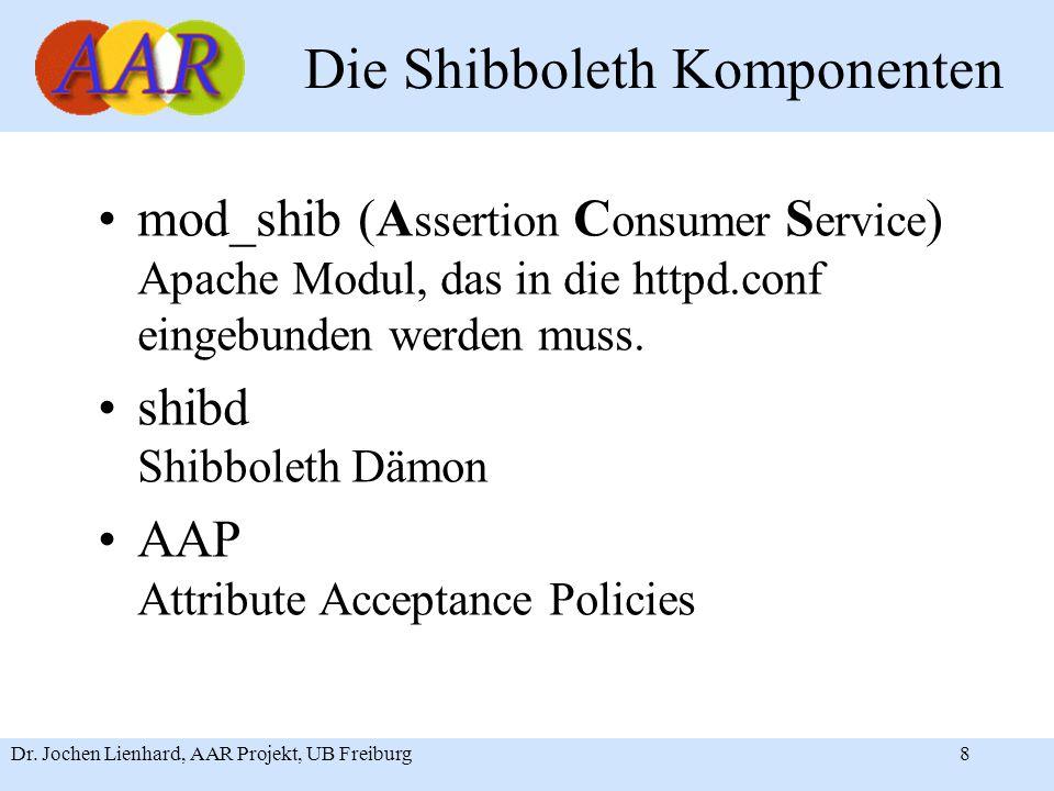 Dr. Jochen Lienhard, AAR Projekt, UB Freiburg8 Die Shibboleth Komponenten mod_shib (A ssertion C onsumer S ervice ) Apache Modul, das in die httpd.con