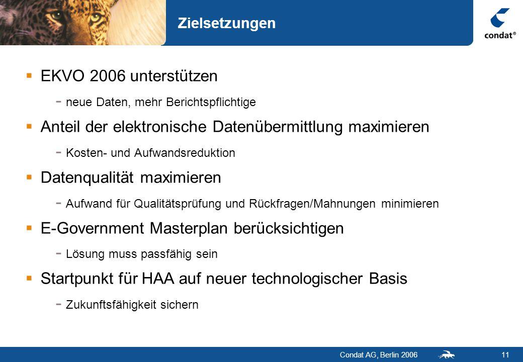 Condat AG, Berlin 200611 Zielsetzungen  EKVO 2006 unterstützen - neue Daten, mehr Berichtspflichtige  Anteil der elektronische Datenübermittlung maximieren - Kosten- und Aufwandsreduktion  Datenqualität maximieren - Aufwand für Qualitätsprüfung und Rückfragen/Mahnungen minimieren  E-Government Masterplan berücksichtigen - Lösung muss passfähig sein  Startpunkt für HAA auf neuer technologischer Basis - Zukunftsfähigkeit sichern