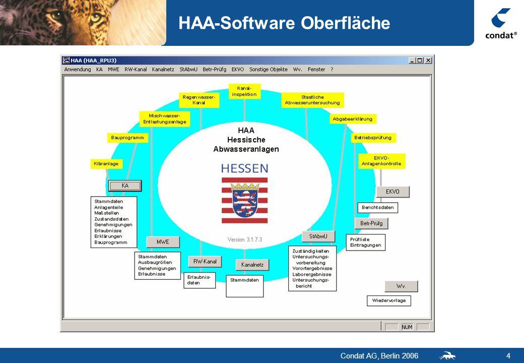 Condat AG, Berlin 20064 HAA-Software Oberfläche