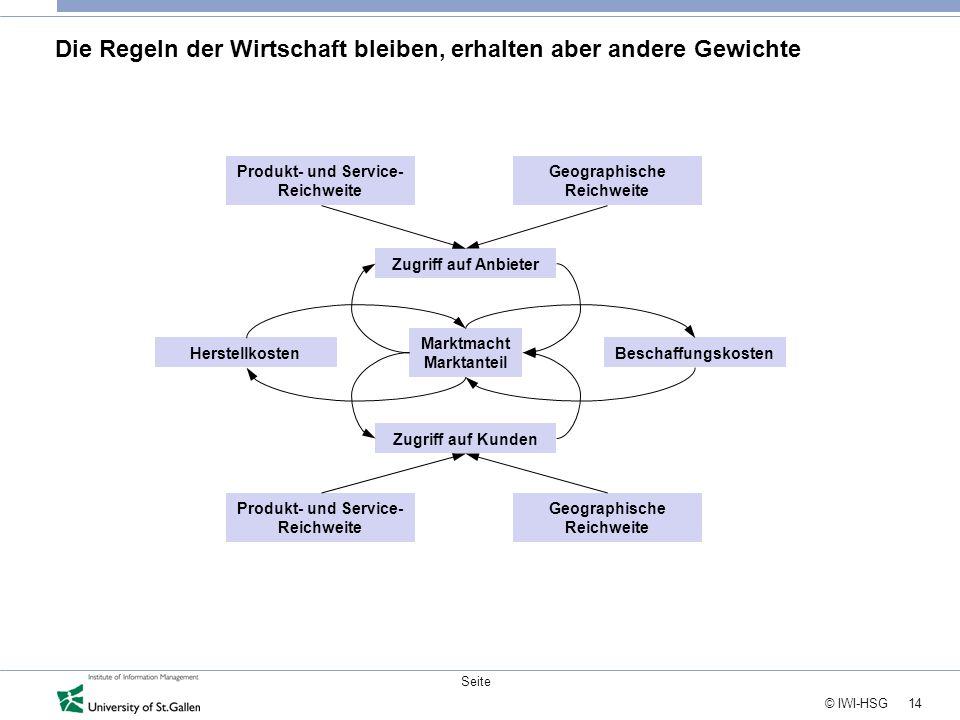 14 © IWI-HSG Seite Die Regeln der Wirtschaft bleiben, erhalten aber andere Gewichte Zugriff auf Anbieter Zugriff auf Kunden Produkt- und Service- Reic