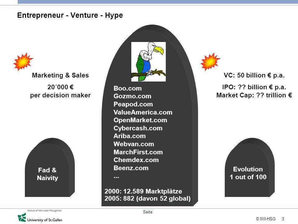 3 © IWI-HSG Seite Entrepreneur - Venture - Hype Fad & Naivity Evolution 1 out of 100 Boo.com Gozmo.com Peapod.com ValueAmerica.com OpenMarket.com Cybe