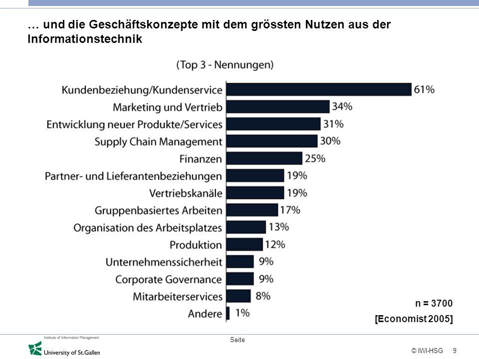 9 © IWI-HSG Seite … und die Geschäftskonzepte mit dem grössten Nutzen aus der Informationstechnik n = 3700 [Economist 2005]