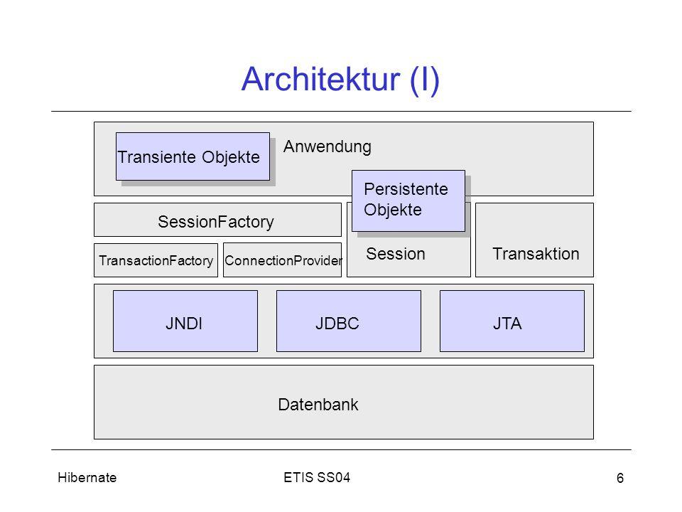 ETIS SS04Hibernate 6 Architektur (I) Transiente Objekte Persistente Objekte Anwendung Transaktion Session SessionFactory TransactionFactory ConnectionProvider JNDIJDBCJTA Datenbank