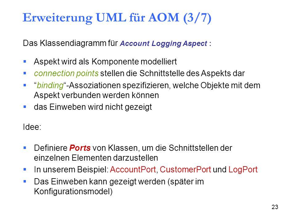 23 Das Klassendiagramm für Account Logging Aspect : Idee:  Aspekt wird als Komponente modelliert  connection points stellen die Schnittstelle des Aspekts dar  binding -Assoziationen spezifizieren, welche Objekte mit dem Aspekt verbunden werden können  das Einweben wird nicht gezeigt  Definiere Ports von Klassen, um die Schnittstellen der einzelnen Elementen darzustellen  In unserem Beispiel: AccountPort, CustomerPort und LogPort  Das Einweben kann gezeigt werden (später im Konfigurationsmodel) Erweiterung UML für AOM (3/7)