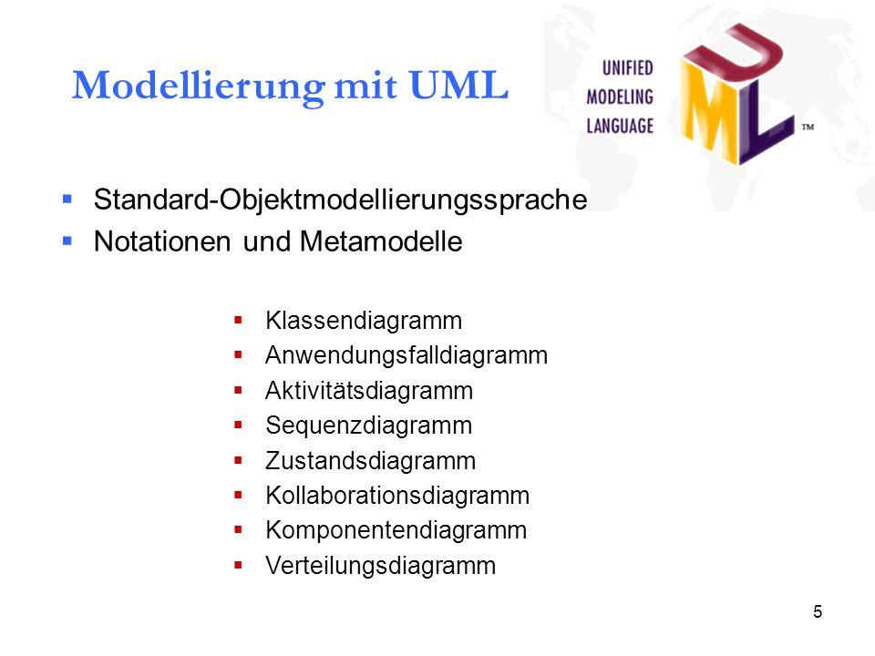 5 Modellierung mit UML  Standard-Objektmodellierungssprache  Notationen und Metamodelle  Klassendiagramm  Anwendungsfalldiagramm  Aktivitätsdiagramm  Sequenzdiagramm  Zustandsdiagramm  Kollaborationsdiagramm  Komponentendiagramm  Verteilungsdiagramm