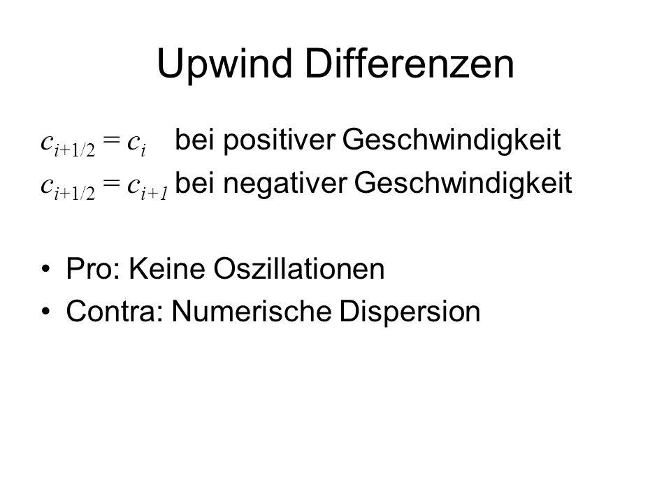 Upwind Differenzen c i+1/2 = c i bei positiver Geschwindigkeit c i+1/2 = c i+1 bei negativer Geschwindigkeit Pro: Keine Oszillationen Contra: Numerisc