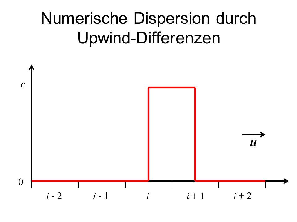 Numerische Dispersion durch Upwind-Differenzen ii + 1 c i - 1i + 2i - 2 u 0