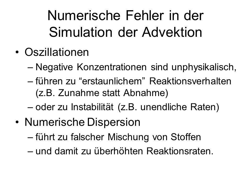 """Numerische Fehler in der Simulation der Advektion Oszillationen –Negative Konzentrationen sind unphysikalisch, –führen zu """"erstaunlichem"""" Reaktionsver"""