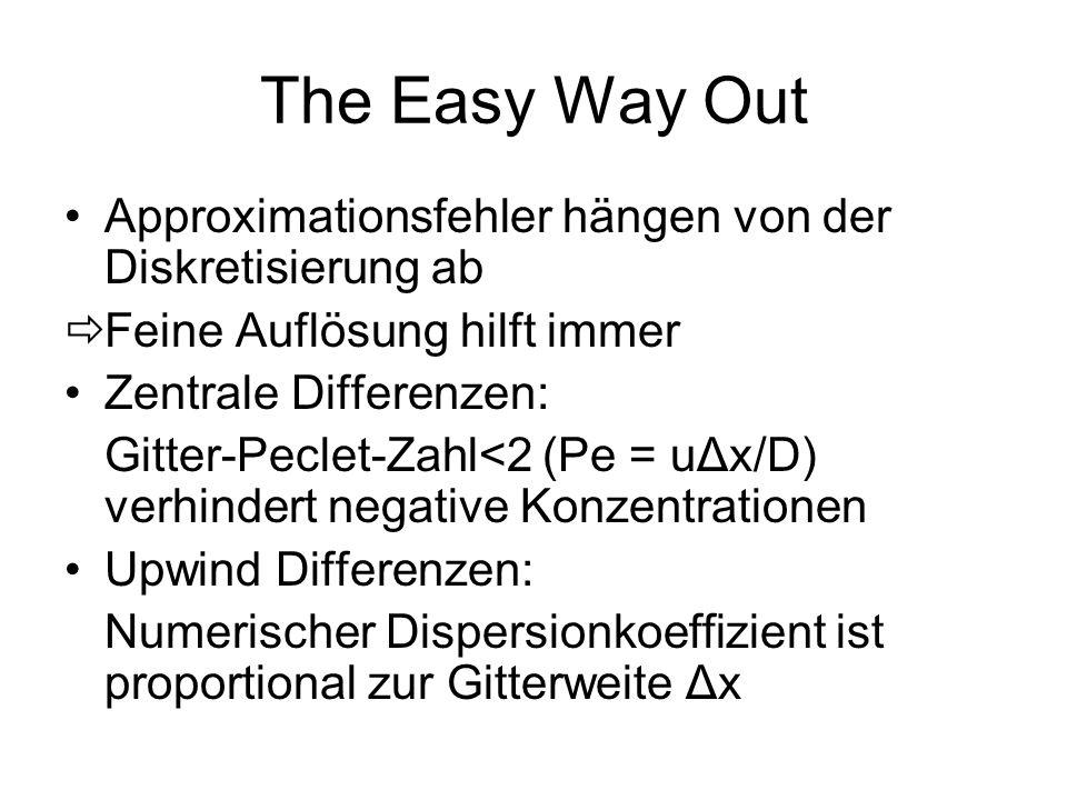 The Easy Way Out Approximationsfehler hängen von der Diskretisierung ab  Feine Auflösung hilft immer Zentrale Differenzen: Gitter-Peclet-Zahl<2 (Pe =