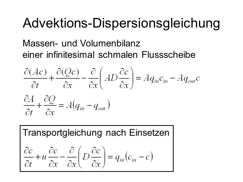 Advektions-Dispersionsgleichung Massen- und Volumenbilanz einer infinitesimal schmalen Flussscheibe Transportgleichung nach Einsetzen