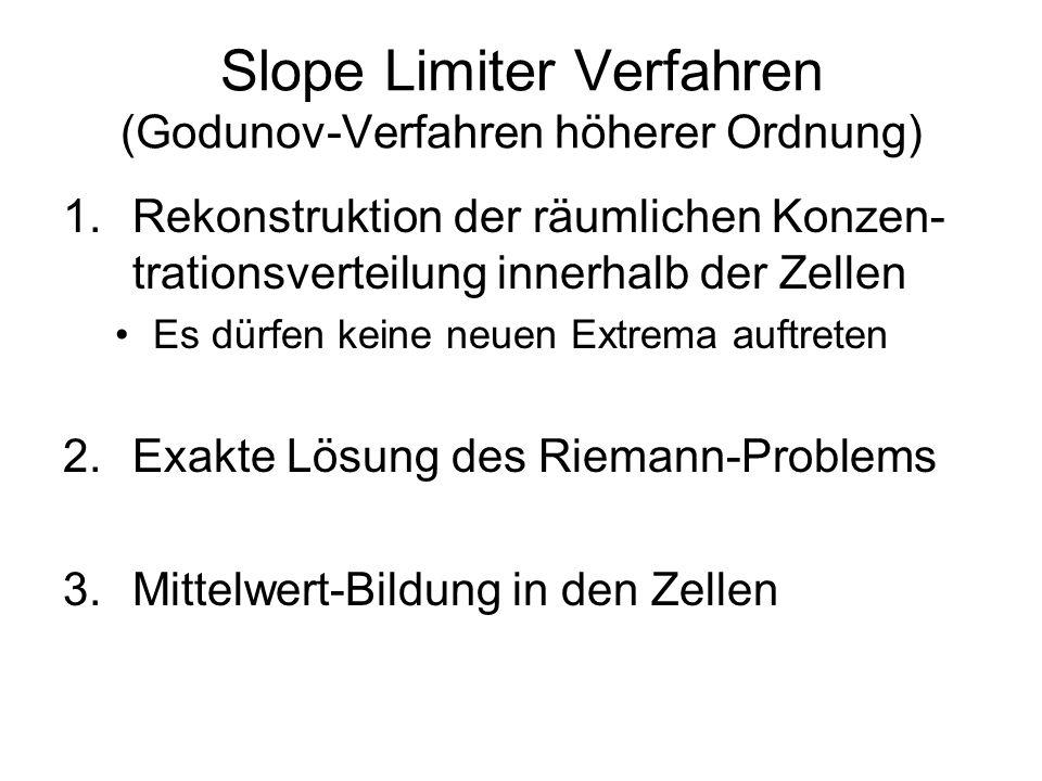 Slope Limiter Verfahren (Godunov-Verfahren höherer Ordnung) 1.Rekonstruktion der räumlichen Konzen- trationsverteilung innerhalb der Zellen Es dürfen