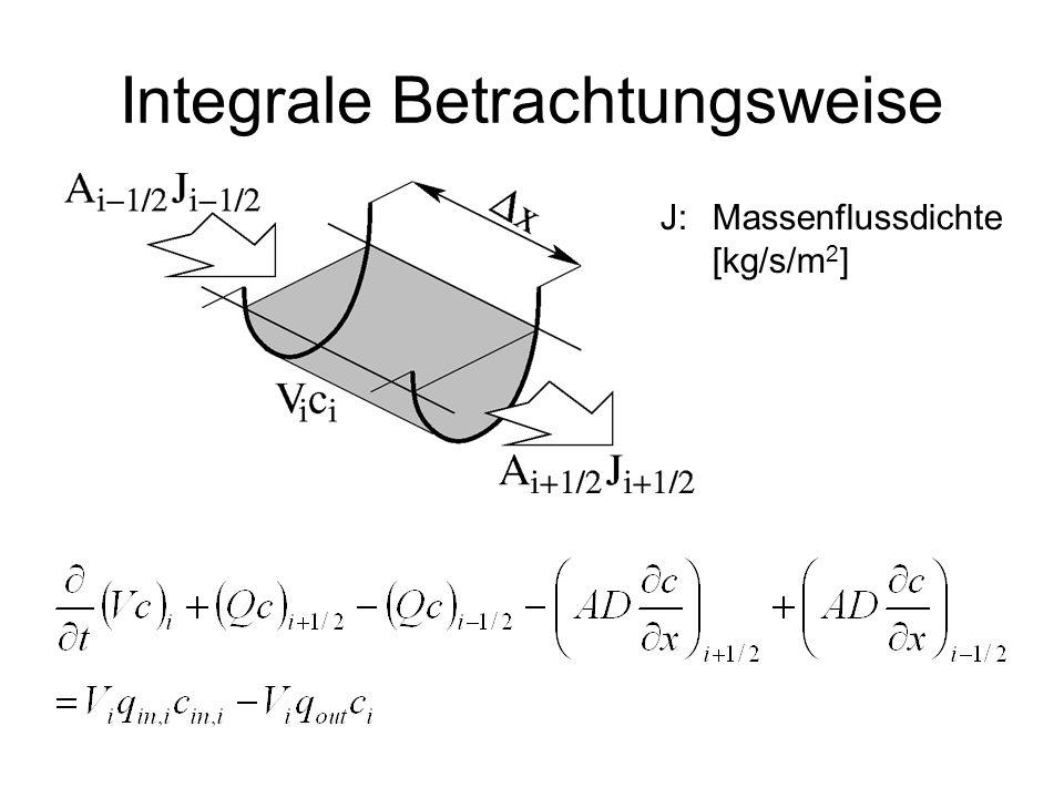 Integrale Betrachtungsweise J:Massenflussdichte [kg/s/m 2 ]
