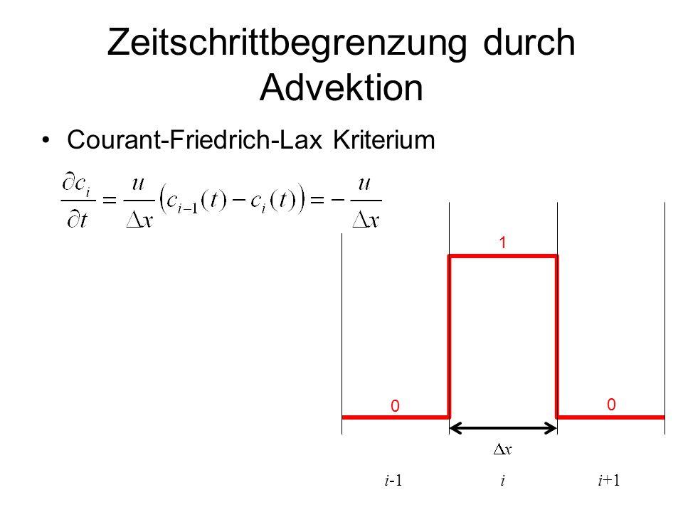xx 0 0 1 i i+1i-1 Zeitschrittbegrenzung durch Advektion Courant-Friedrich-Lax Kriterium
