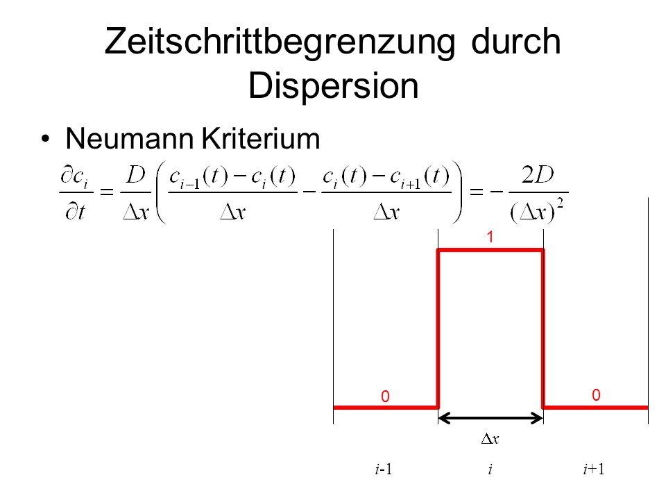 Zeitschrittbegrenzung durch Dispersion Neumann Kriterium xx 0 0 1 i i+1i-1